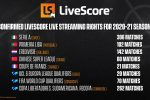 LiveScore Announces Expanded Rights for its 2020-21 Free-To-Air Football Service After Achieving Half a Million Viewers Since June